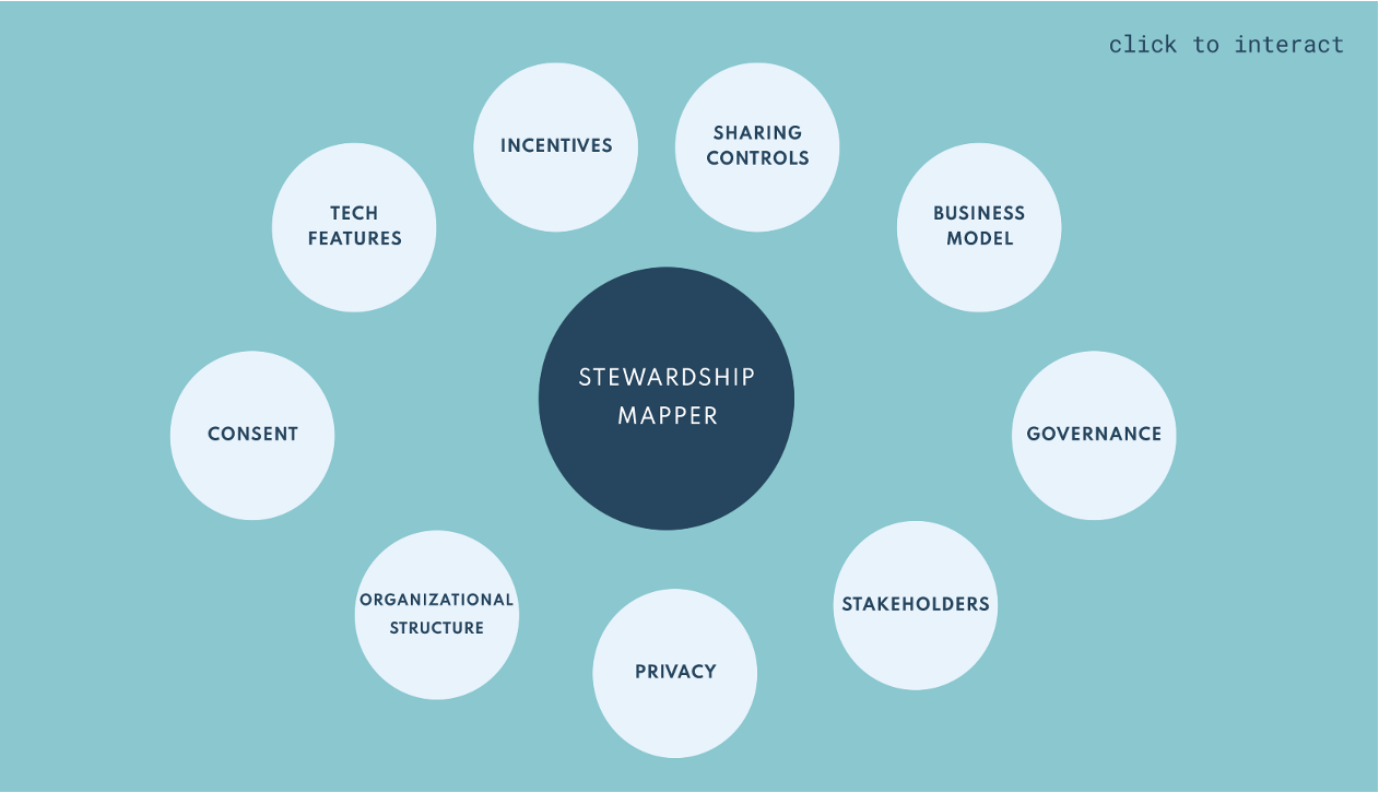 Figure 7: A snapshot of the Stewardship Mapper tool